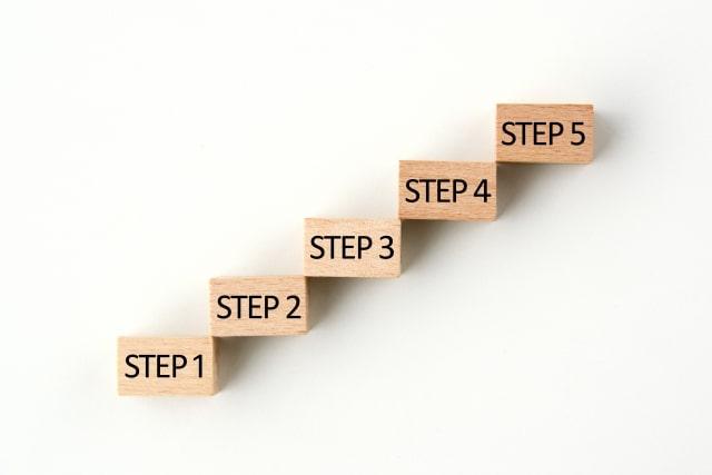 5段階のイメージ